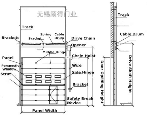 Lowest Price Fire Rated Windproof High Lift Sectional Overhead Door Detail