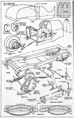Electric Car Engine Blueprints 1000 Images About Childhood Toys On Go Kart