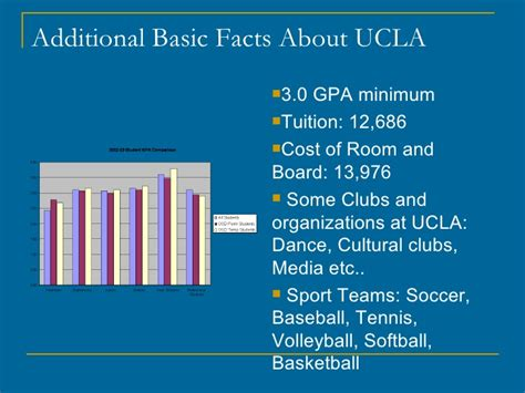 Tuition Fees For Ucla Mba by Ppt For 5 Year Plan