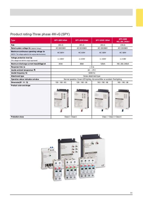 abb electric motor catalogue
