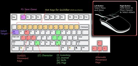 button layout for skyrim pc bloodlust vire shadowhunter vire rpg game