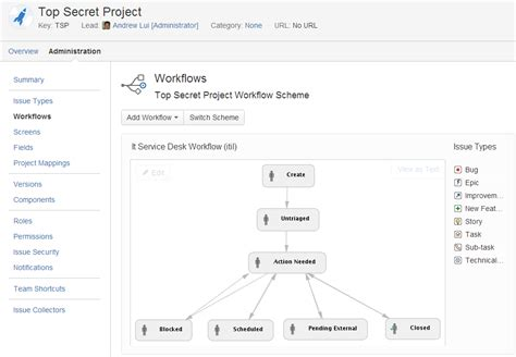 jira workflow transition configure workflows and screens atlassian documentation
