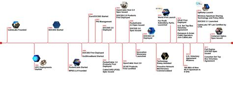time warner cable box wiring diagram wiring diagrams