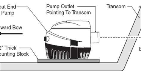 bilge wiring diagram free engine