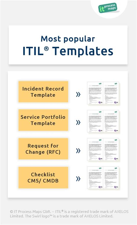 itil release management template itil checklists it process wiki
