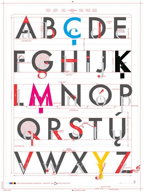 printable pop up letters alphabet of typography pop chart lab print
