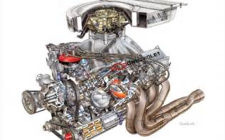 Chevrolet Nascar Engine 301 Moved Permanently