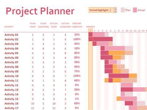 excel template project planner gantt chart excel template project planner
