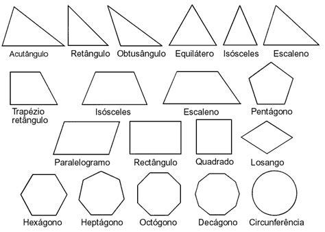 figuras geometricas y sus nombres en 3d figuras geom 233 tricas con nombres imagui