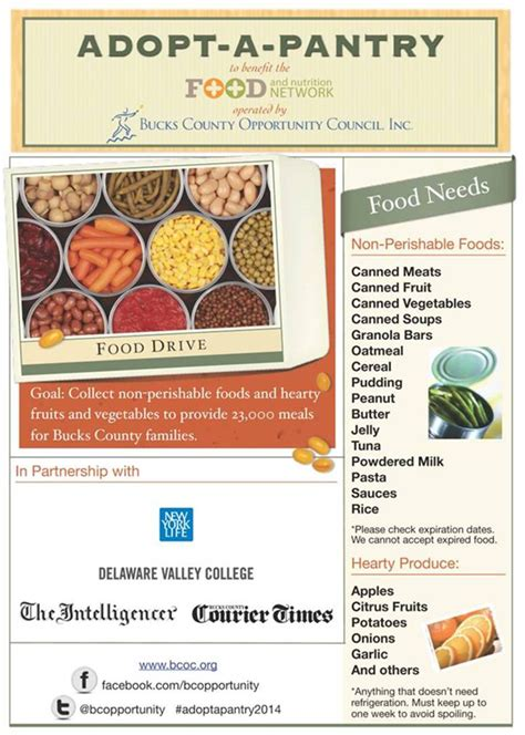 Bucks County Food Pantry bcoc hosts second annual adopt a pantry united way of