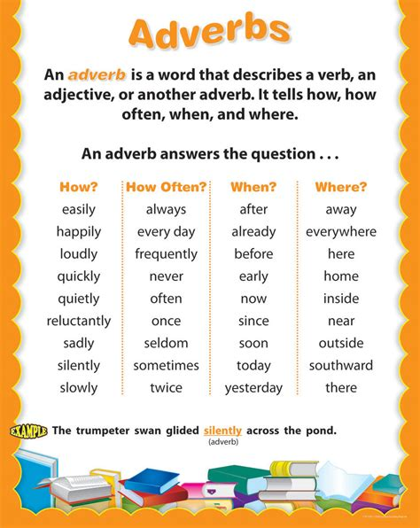 definition of adverb with exles adverb redefined