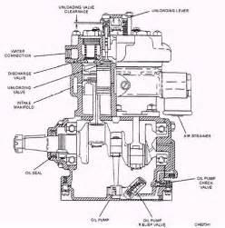 Air Brake System Unloader Valve Compressor Governor And Unloader Assembly