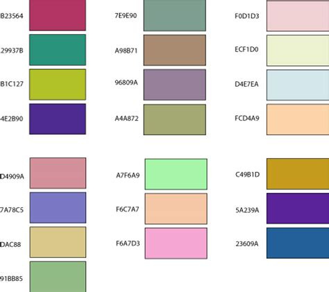randomized color combinations can t always be trusted