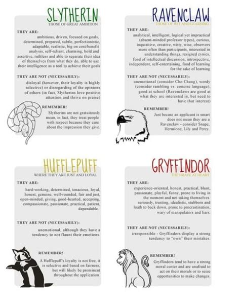 hogwarts house descriptions common misconceptions of ravenclaws and other hogwarts houses ravenclaw pride