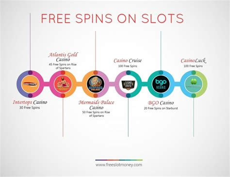 Free Slot Games No Deposit Win Real Money - how to play 10 online slots for real money with no deposit bonus pokernews