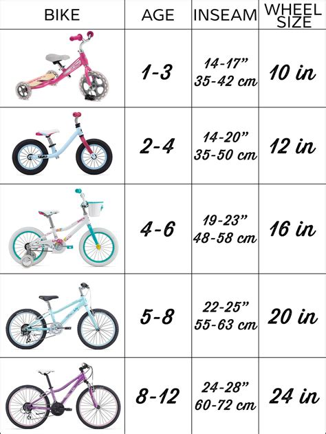 how to buy a bike size chart how to buy a bicycle for your child