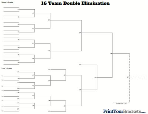 pin blank 16 team tournament bracket image search results