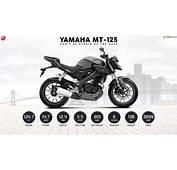 2014 Yamaha MT 125 – Don't Be Afraid Of The Dark