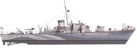 steam u boat steam gun boat weapons and warfare