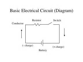 Create electrical diagram of simple circuit with one resistor