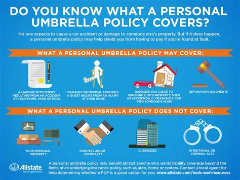 What Does a Personal Umbrella Policy Cover?   Allstate