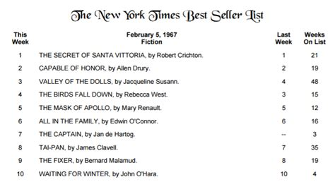 bestseller list biography henry bemis books is there life after the new york times