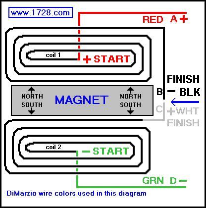 paf humbucker wiring diagram paf get free image