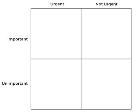 eisenhower matrix template index card important urgent matrix template image collections