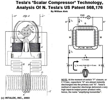 Tesla Free Energy Patent 16 Best Images About Leg Layout On