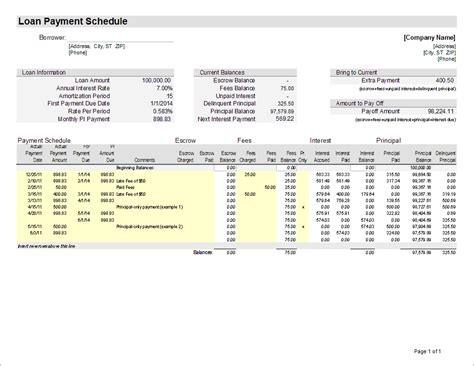 mortgage spreadsheet template loan amortization schedule and calculator