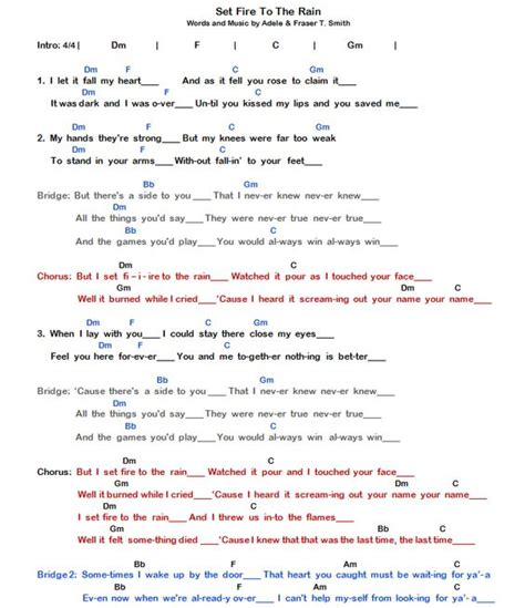 set fire to the rain by adele guitar chords lyrics adele set fire to the rain chords lyrics part 1