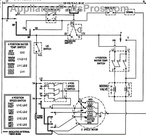 maytag washer wiring diagram 28 images parts for