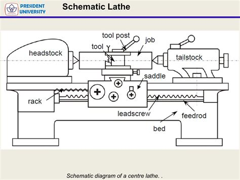 lathe drawing images     drawings  lathe  getdrawings