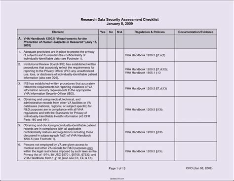 network risk assessment template network assessment checklist template template update234