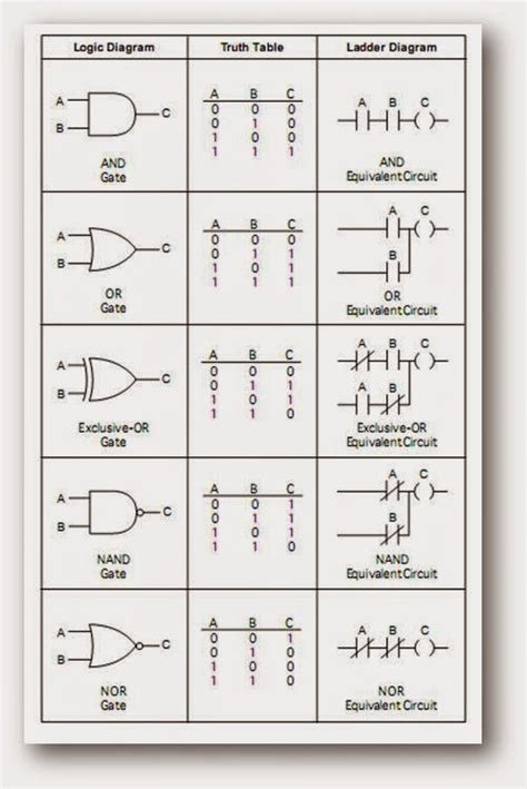 plc schematic symbols chart get free image about wiring