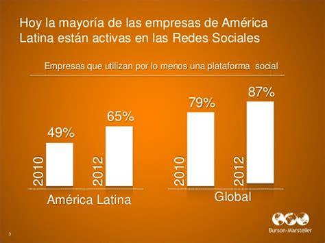 50 de las redes sociales m 225 s utilizadas del mundo auditor 237 a digital en redes sociales en latinoam 233 rica