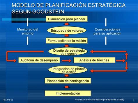 Modelo De Planificacion Curricular Segun Modelos Planificacion Estrat 233 Gica