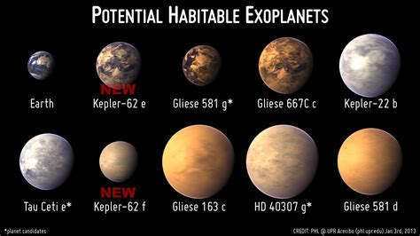 new planets habitable worlds new kepler planetary systems in images