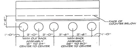 Bar Counter Plan 17 Best Images About Craft Ii On Backless Bar