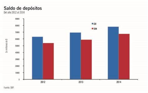 syst鑪e u si鑒e social dep 243 sitos crecen a m 225 s de dos d 237 gitos