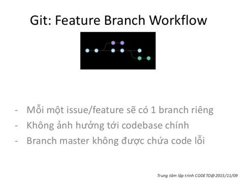 git tutorial login git tutorial căn bản codeto vietnam
