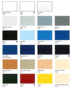 interlux brightsides paint glossy durable easy to use