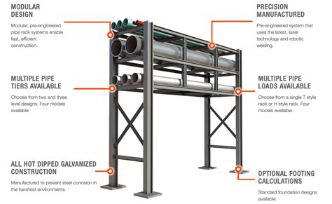 pipe rack foundation design erectarack pre engineered modular industrial pipe rack system