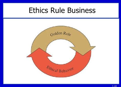 Business Ethics Ppt For Mba by Chapter 3 Ethics Ppt