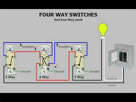 wiring a three way switch with four lights wiring free