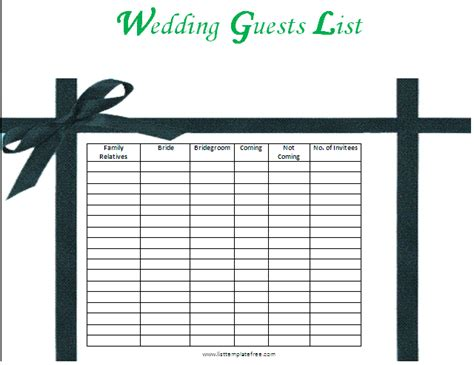 wedding budget guest list wedding functions wedding function list 123weddingcards