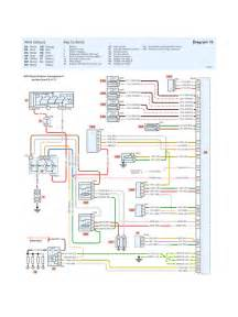 peugeot 206 wiring loom diagram wiring free printable wiring diagrams