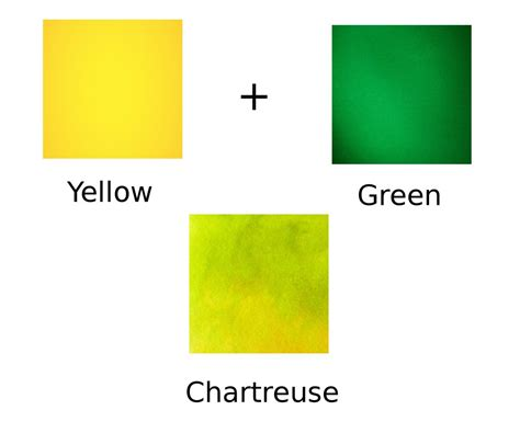 what does the color yellow in a what are tertiary colors here s an explanation with pictures