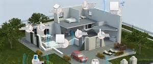 sensori antifurto esterno sensori di movimento e rilevatori antifurto per esterno a