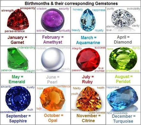 birthstone meanings and myths s things